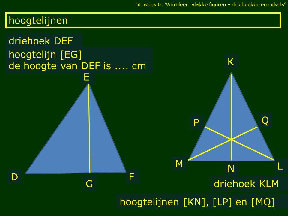 hoogtelijnen [KN], [LP] en [MQ]